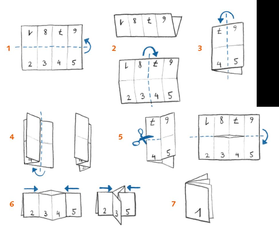 Unterrichten mit Minibüchern - Faltanleitung easy Unit 3