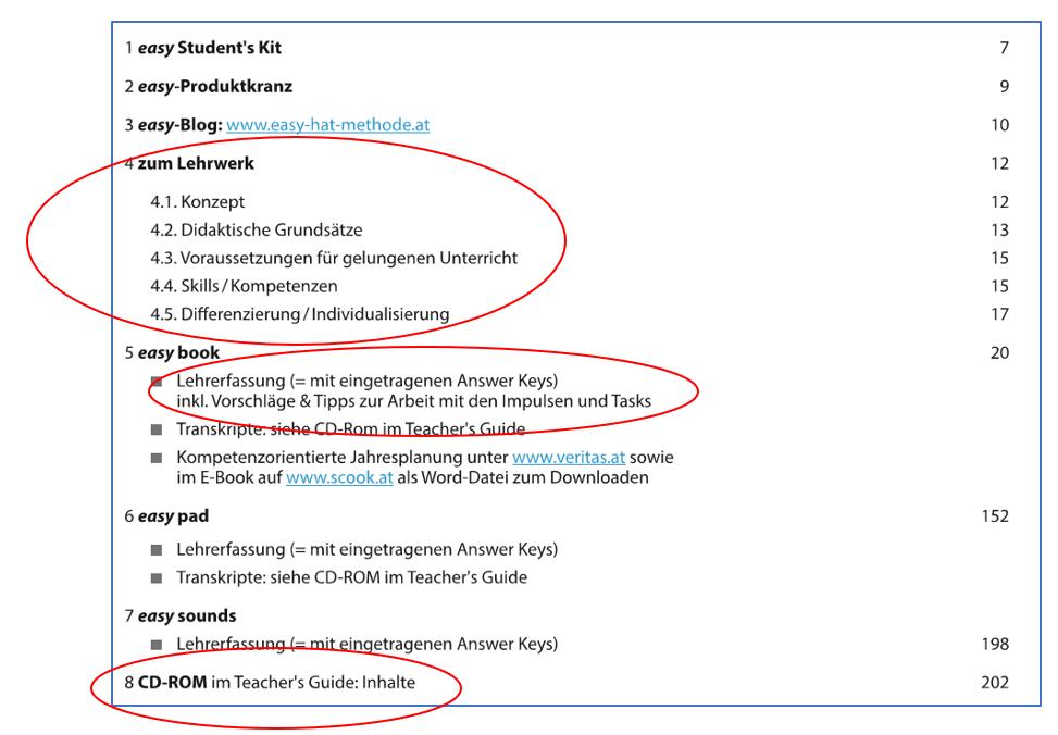 Teacher's Guide Inhaltsverzeichnis Differenzierung