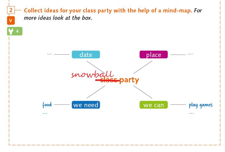 mindmap_snowball_party